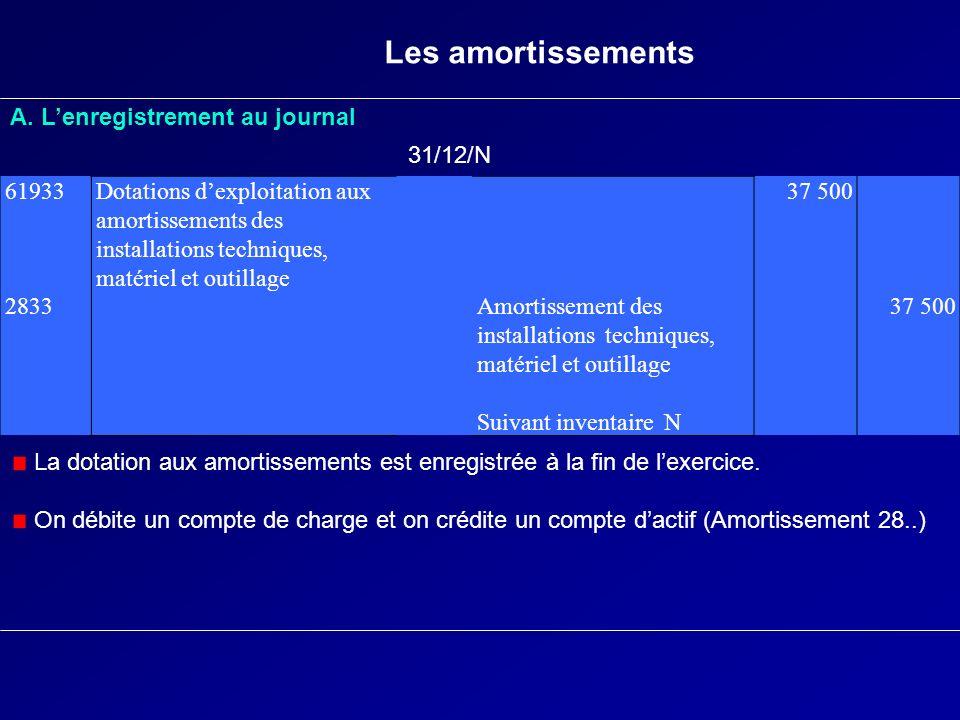 Les amortissements A. Lenregistrement au journal 61933 2833 Dotations dexploitation aux amortissements des installations techniques, matériel et outil