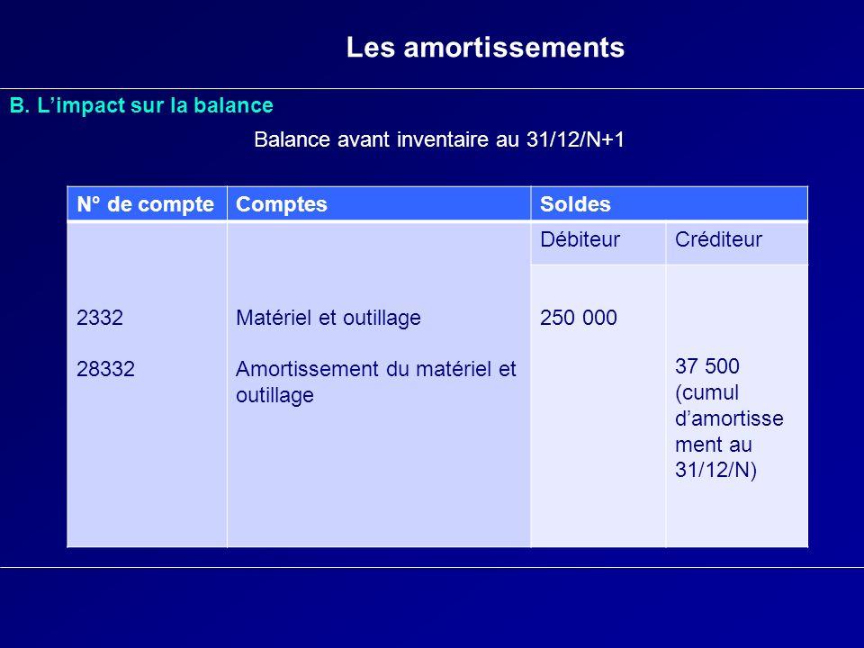 Les amortissements B. Limpact sur la balance Balance avant inventaire au 31/12/N+1 N° de compteComptesSoldes 2332 28332 Matériel et outillage Amortiss