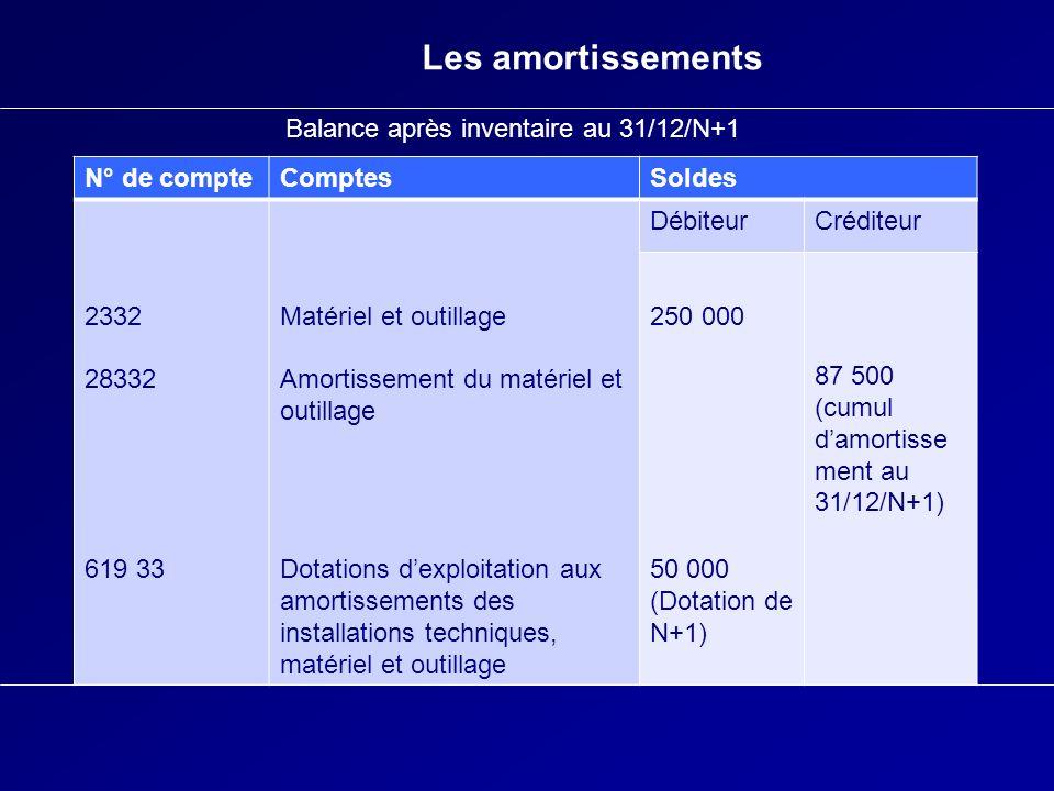Les amortissements Balance après inventaire au 31/12/N+1 N° de compteComptesSoldes 2332 28332 619 33 Matériel et outillage Amortissement du matériel e