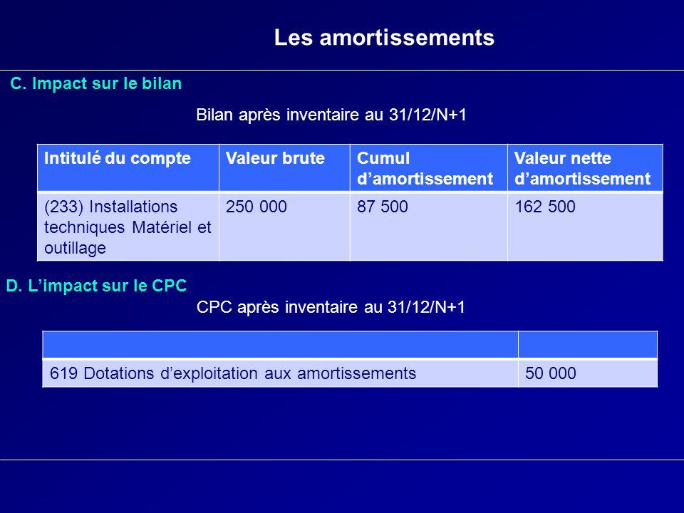 Les amortissements C. Impact sur le bilan Bilan après inventaire au 31/12/N+1 Intitulé du compteValeur bruteCumul damortissement Valeur nette damortis