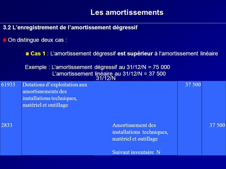 Les amortissements 3.2 Lenregistrement de lamortissement dégressif On distingue deux cas : Cas 1 : Lamortissement dégressif est supérieur à lamortisse