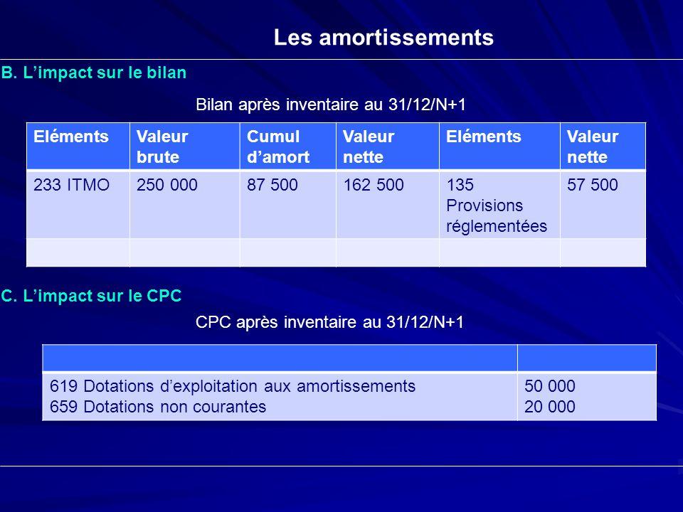 Les amortissements B. Limpact sur le bilan ElémentsValeur brute Cumul damort Valeur nette ElémentsValeur nette 233 ITMO250 00087 500162 500135 Provisi