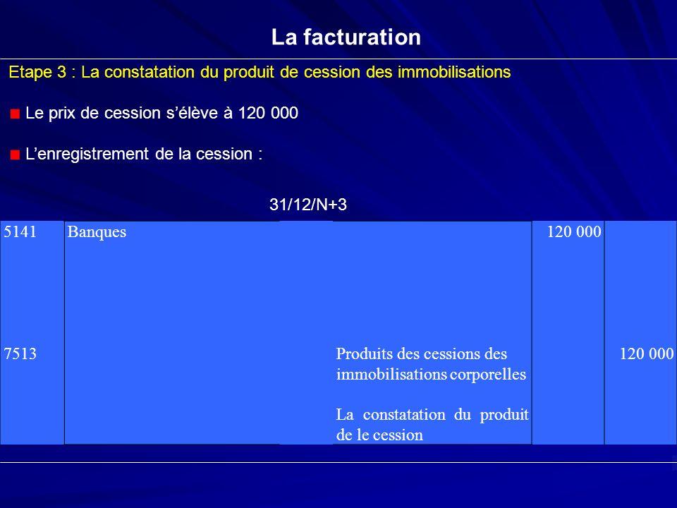 La facturation Etape 3 : La constatation du produit de cession des immobilisations Le prix de cession sélève à 120 000 Lenregistrement de la cession :