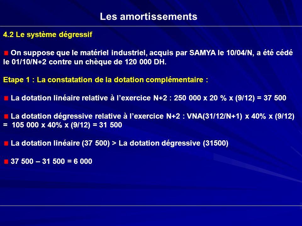 Les amortissements 4.2 Le système dégressif On suppose que le matériel industriel, acquis par SAMYA le 10/04/N, a été cédé le 01/10/N+2 contre un chèq