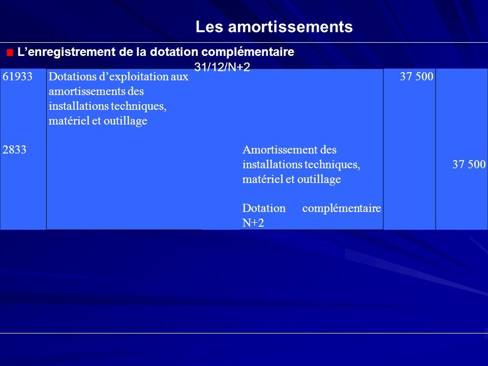 Les amortissements Lenregistrement de la dotation complémentaire 61933 2833 Dotations dexploitation aux amortissements des installations techniques, m