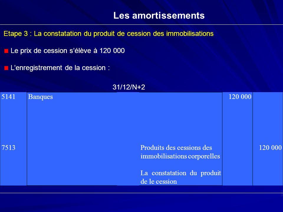 Les amortissements Etape 3 : La constatation du produit de cession des immobilisations Le prix de cession sélève à 120 000 Lenregistrement de la cessi