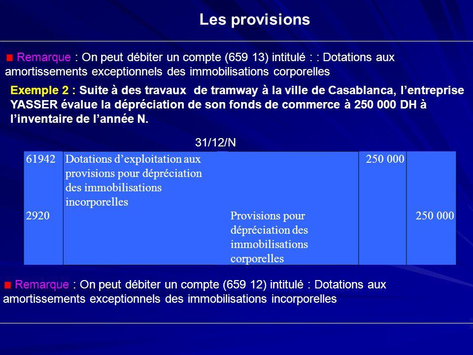 Les provisions Exemple 2 : Suite à des travaux de tramway à la ville de Casablanca, lentreprise YASSER évalue la dépréciation de son fonds de commerce