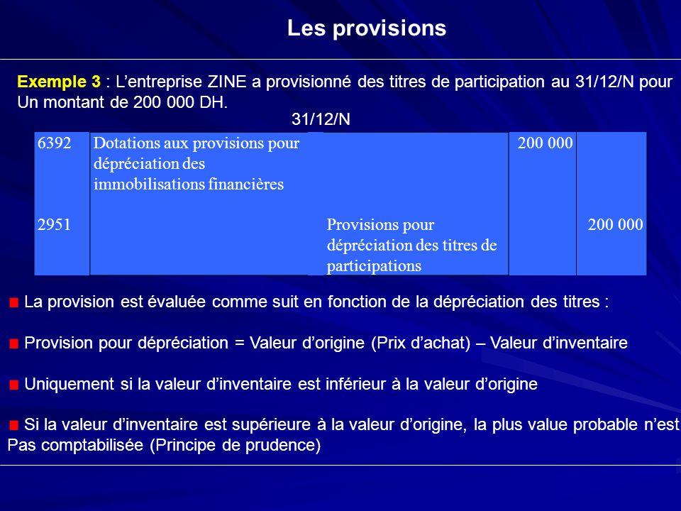Les provisions Exemple 3 : Lentreprise ZINE a provisionné des titres de participation au 31/12/N pour Un montant de 200 000 DH. 6392 2951 Dotations au