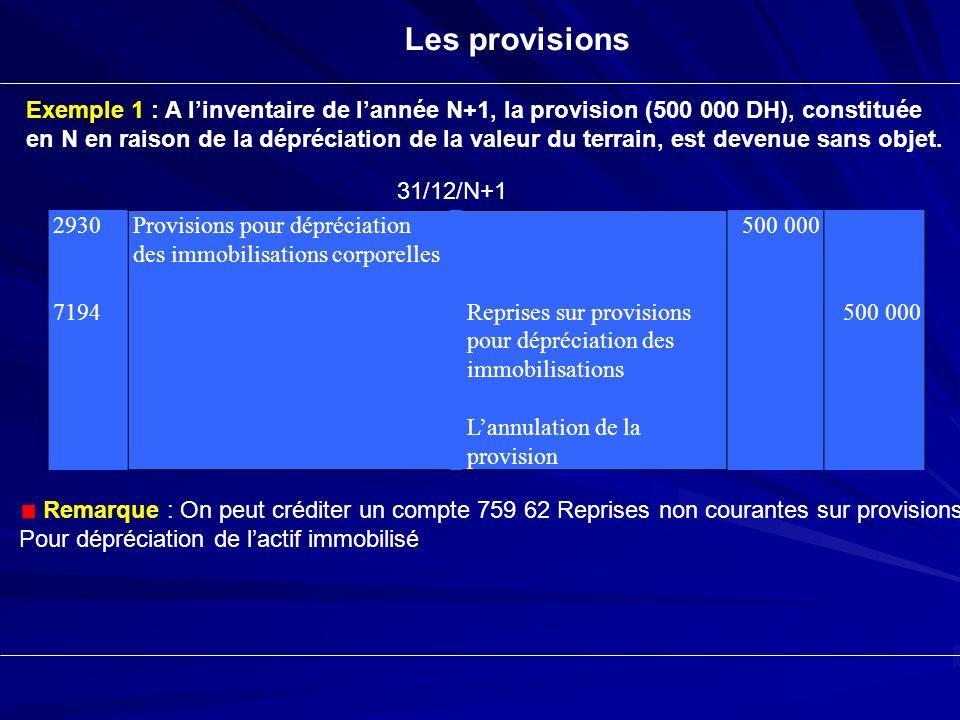 Les provisions Exemple 1 : A linventaire de lannée N+1, la provision (500 000 DH), constituée en N en raison de la dépréciation de la valeur du terrai