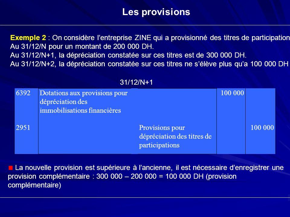 Les provisions Exemple 2 : On considère lentreprise ZINE qui a provisionné des titres de participation Au 31/12/N pour un montant de 200 000 DH. Au 31