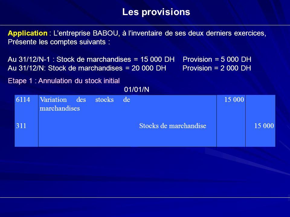 Les provisions Application : Lentreprise BABOU, à linventaire de ses deux derniers exercices, Présente les comptes suivants : Au 31/12/N-1 : Stock de