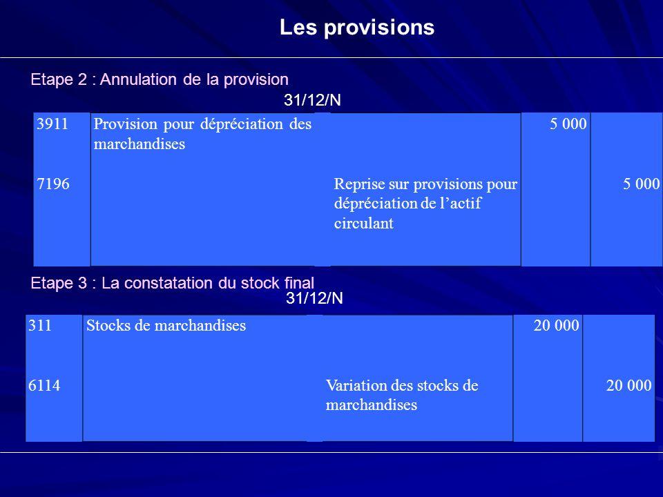 Etape 2 : Annulation de la provision 3911 7196 Provision pour dépréciation des marchandises Reprise sur provisions pour dépréciation de lactif circula