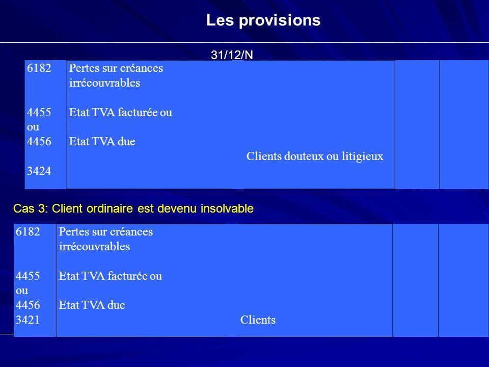 Les provisions 6182 4455 ou 4456 3424 Pertes sur créances irrécouvrables Etat TVA facturée ou Etat TVA due Clients douteux ou litigieux 31/12/N Cas 3: