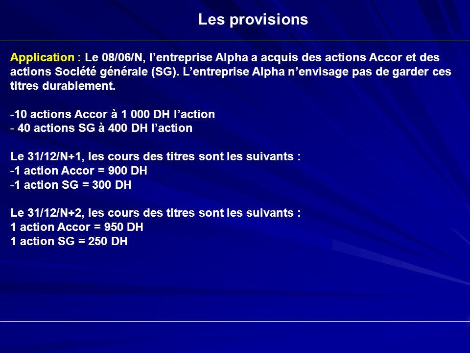 Les provisions Application : Le 08/06/N, lentreprise Alpha a acquis des actions Accor et des actions Société générale (SG). Lentreprise Alpha nenvisag