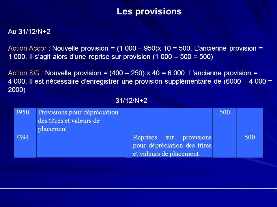 Les provisions Au 31/12/N+2 Action Accor : Nouvelle provision = (1 000 – 950)x 10 = 500. Lancienne provision = 1 000. Il sagit alors dune reprise sur