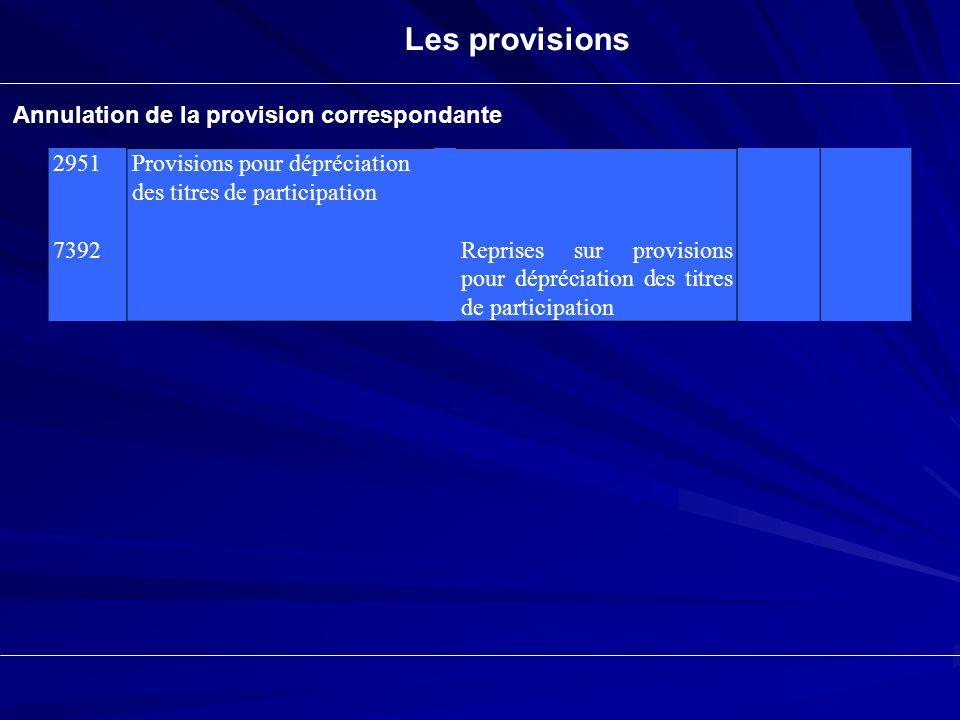 Les provisions Annulation de la provision correspondante 2951 7392 Provisions pour dépréciation des titres de participation Reprises sur provisions po