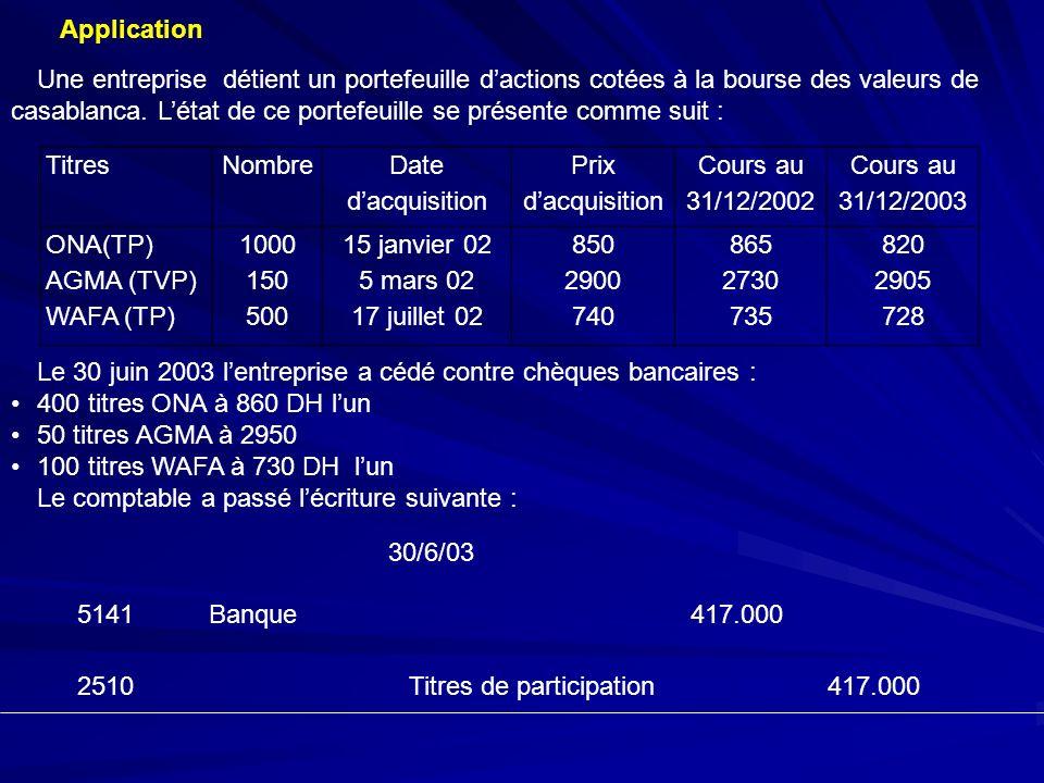 TitresNombre Date dacquisition Prix dacquisition Cours au 31/12/2002 Cours au 31/12/2003 ONA(TP) AGMA (TVP) WAFA (TP) 1000 150 500 15 janvier 02 5 mar