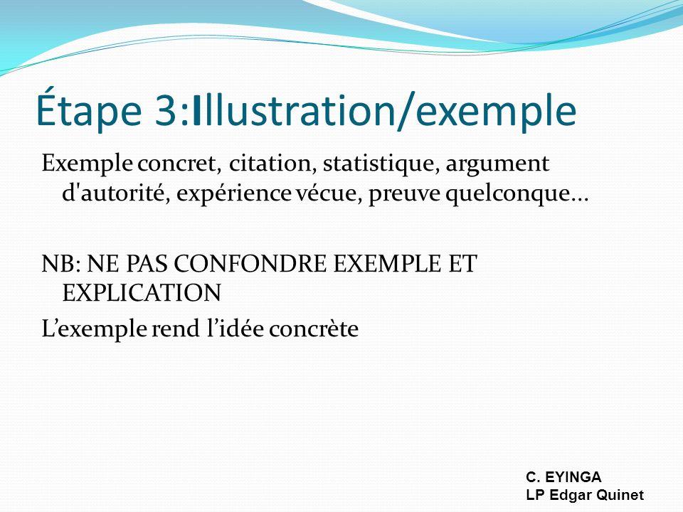 Étape 4: Conclusion partielle Rappel de l argument grâce à une phrase de résumé, qui achèvera ce paragraphe, et permettra de passer au paragraphe suivant.