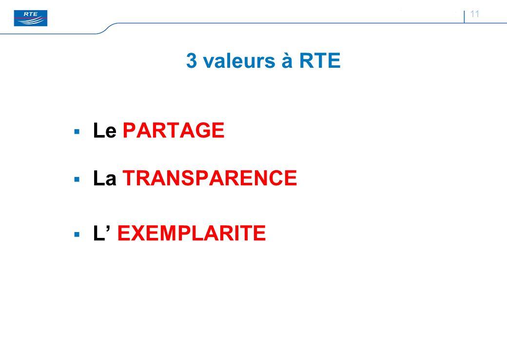 11 3 valeurs à RTE Le PARTAGE La TRANSPARENCE L EXEMPLARITE