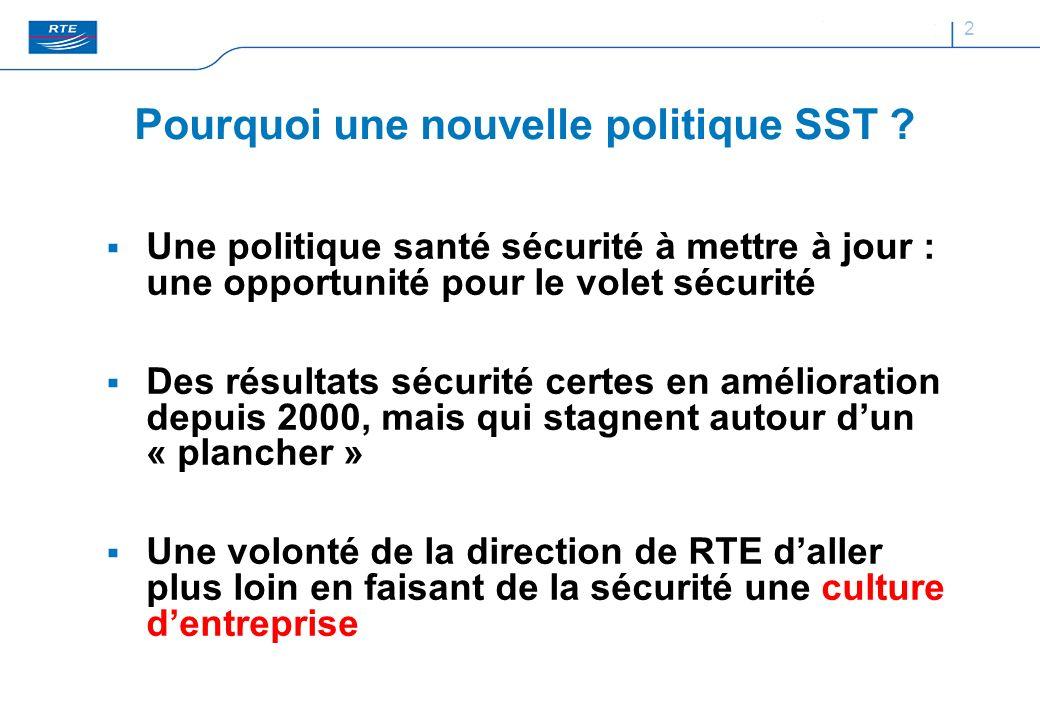 2 Pourquoi une nouvelle politique SST ? Une politique santé sécurité à mettre à jour : une opportunité pour le volet sécurité Des résultats sécurité c