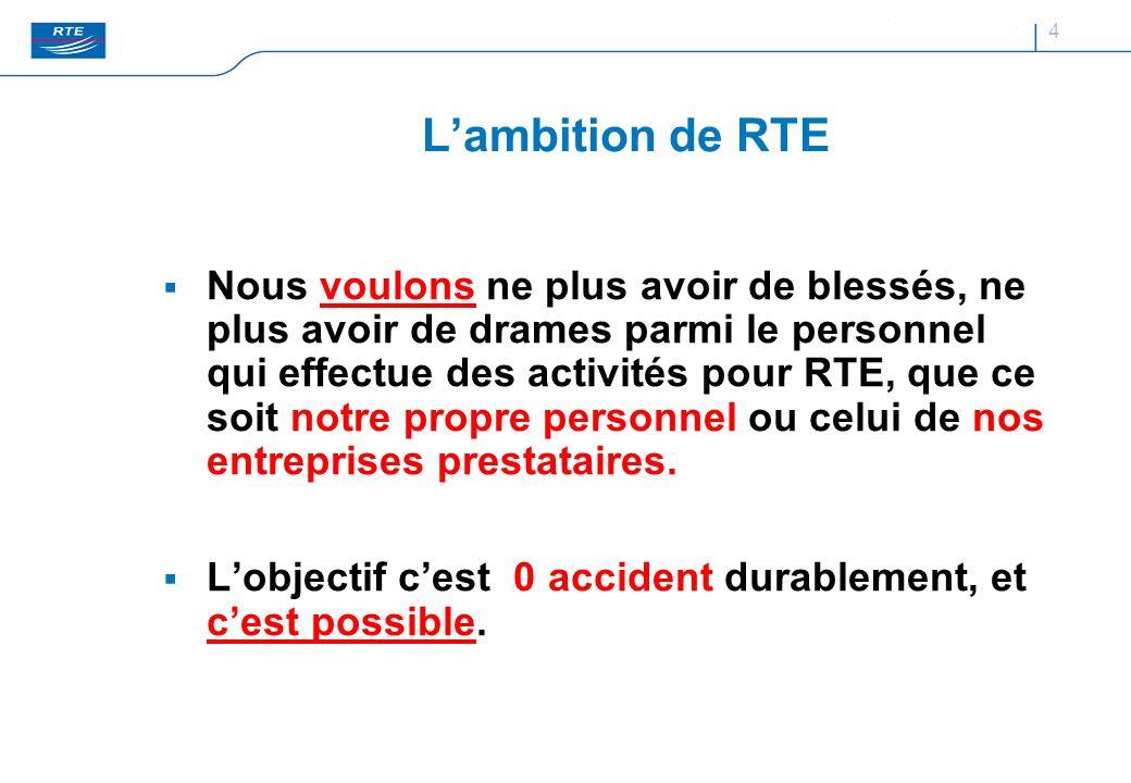 4 Lambition de RTE Nous voulons ne plus avoir de blessés, ne plus avoir de drames parmi le personnel qui effectue des activités pour RTE, que ce soit