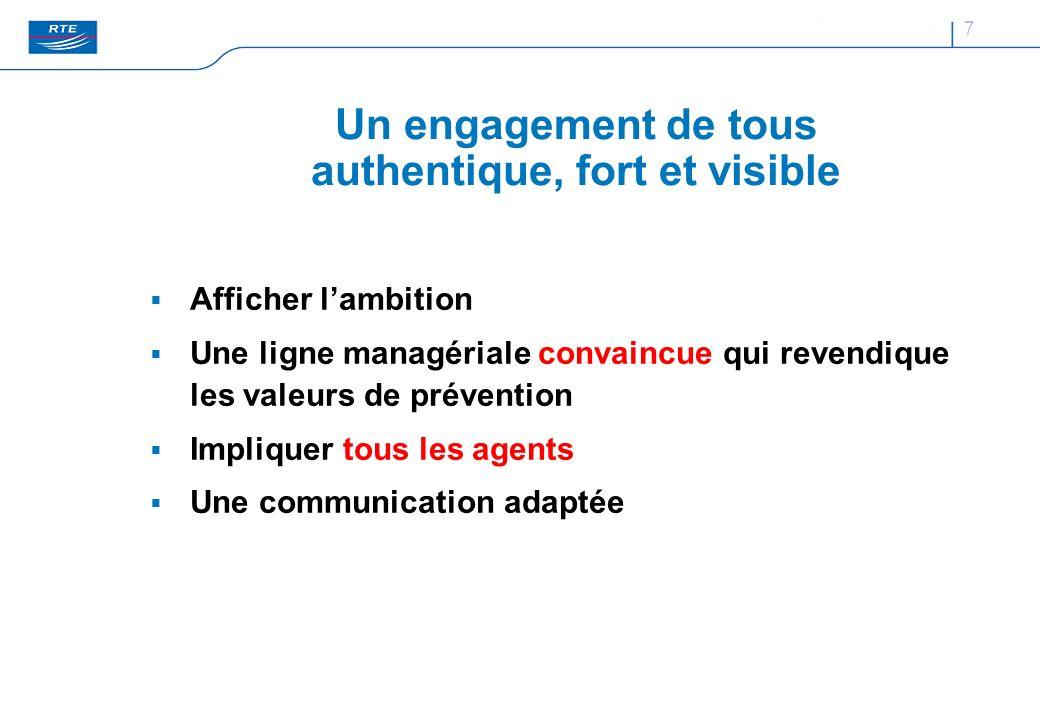 7 Un engagement de tous authentique, fort et visible Afficher lambition Une ligne managériale convaincue qui revendique les valeurs de prévention Impl