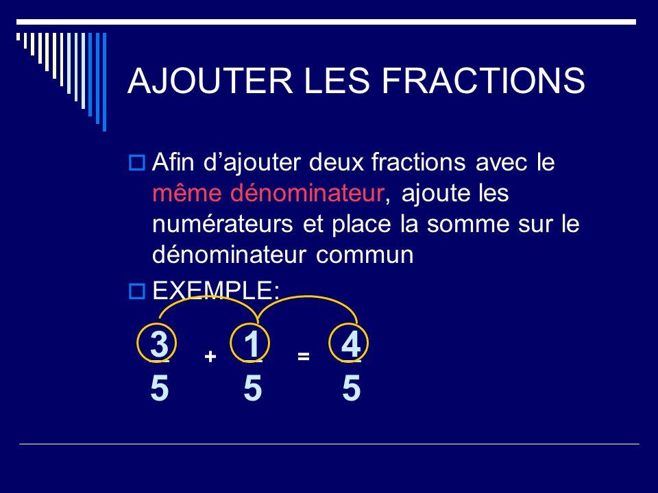 AJOUTER LES FRACTIONS Afin dajouter les Fractions avec des différente dénominateurs: Trouve le PPCM des dénominateurs Réécris les fractions a laide des dénominateurs Ajoute les numérateurs des fractions Simplifie la Fraction