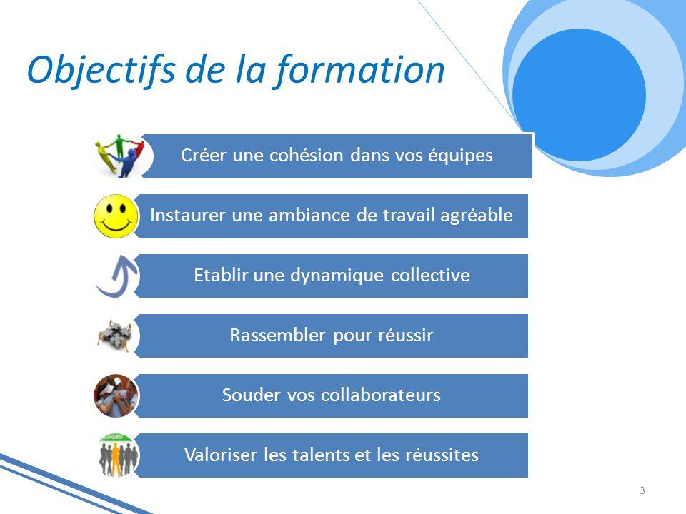 Objectifs de la formation 3 Créer une cohésion dans vos équipes Instaurer une ambiance de travail agréable Etablir une dynamique collective Rassembler