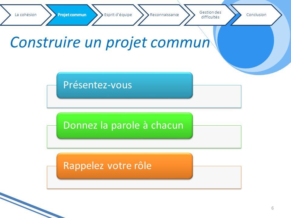 Construire un projet commun 6 Présentez-vousDonnez la parole à chacunRappelez votre rôle La cohésionEsprit déquipeReconnaissance Gestion des difficult