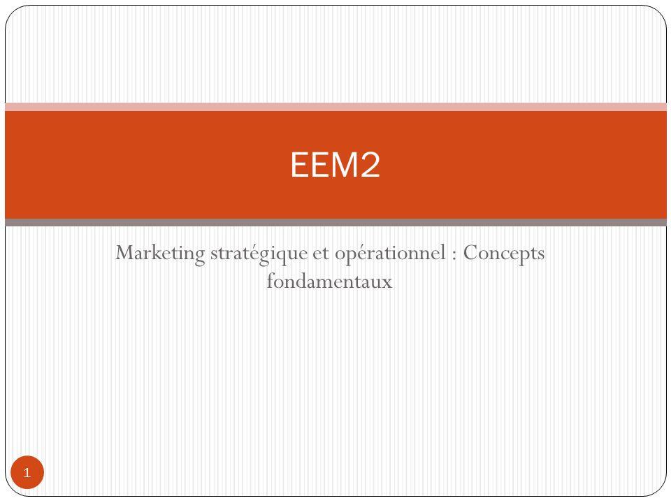 Marketing stratégique Analyser lattractivité des marchés et la compétitivité de lentreprise pour choisir des activités porteuses de développement.