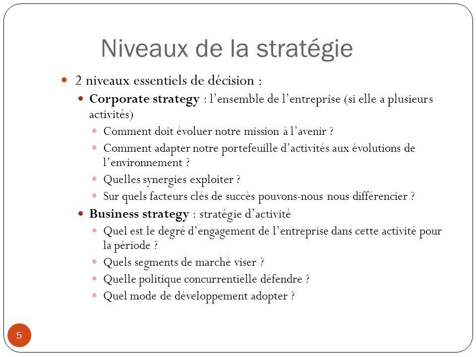 Lhorloge stratégique : construire un positionnement prix / valeur 16
