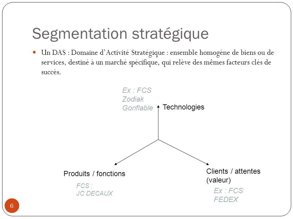 Le schéma idéal des leviers defficacité (Mac Kinsey) Stratégie : formulée, connue, explicitée, diffusée, suscitant ladhésion de tous Structure : clarté et transparence sur : qui est qui .