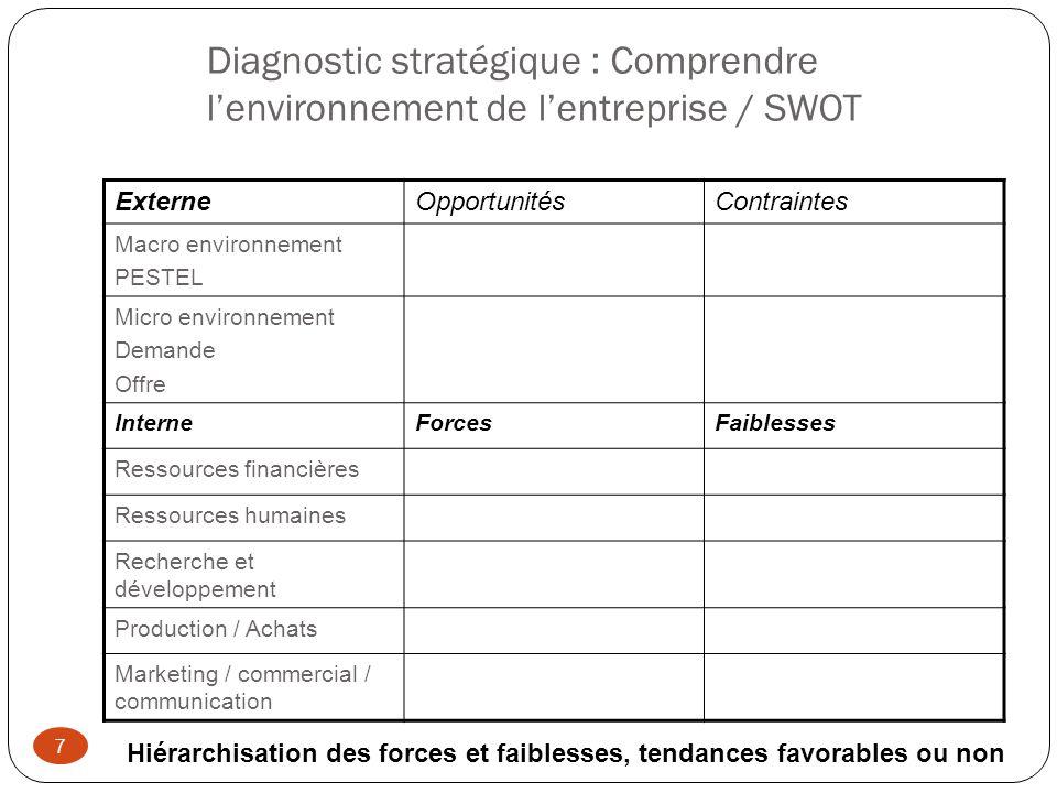 Stratégie et planification marketing opérationnel De la connaissance des clients à la recherche des modes dactions efficaces 18