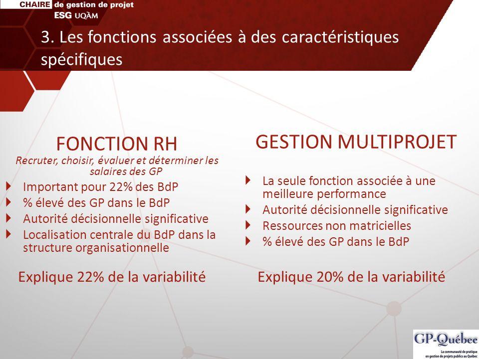 3. Les fonctions associées à des caractéristiques spécifiques FONCTION RH Recruter, choisir, évaluer et déterminer les salaires des GP Important pour