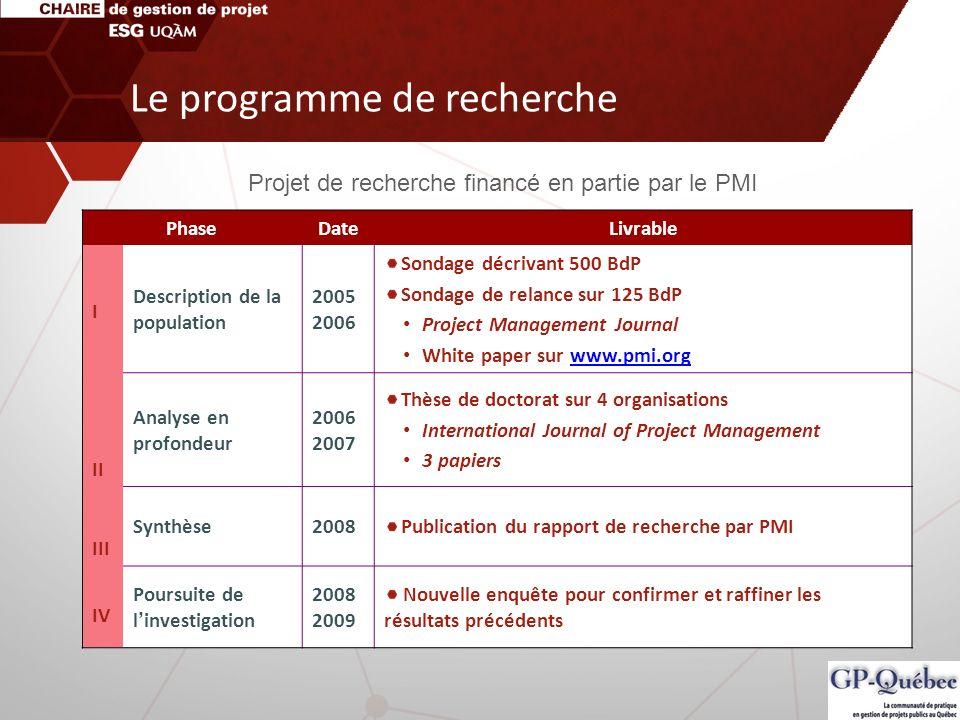 Le programme de recherche PhaseDateLivrable I Description de la population 2005 2006 Sondage décrivant 500 BdP Sondage de relance sur 125 BdP Project