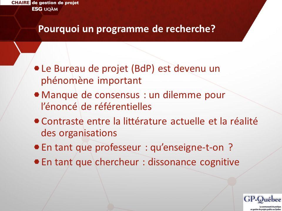 Pourquoi un programme de recherche? Le Bureau de projet (BdP) est devenu un phénomène important Manque de consensus : un dilemme pour lénoncé de référ