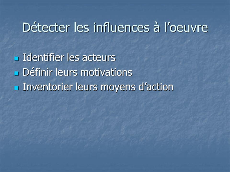 Détecter les influences à loeuvre Identifier les acteurs Identifier les acteurs Définir leurs motivations Définir leurs motivations Inventorier leurs moyens daction Inventorier leurs moyens daction