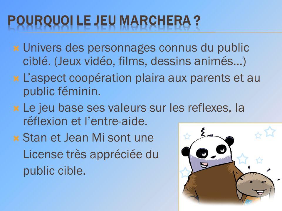 Univers des personnages connus du public ciblé. (Jeux vidéo, films, dessins animés…) Laspect coopération plaira aux parents et au public féminin. Le j