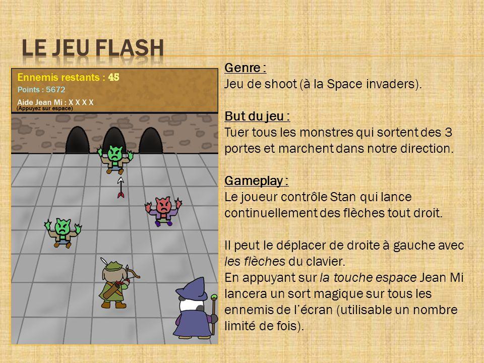 Genre : Jeu de shoot (à la Space invaders). But du jeu : Tuer tous les monstres qui sortent des 3 portes et marchent dans notre direction. Gameplay :