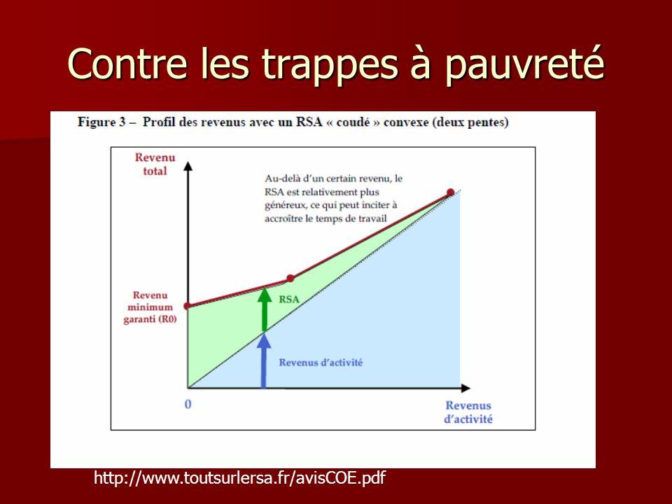Contre les trappes à pauvreté http://www.toutsurlersa.fr/avisCOE.pdf