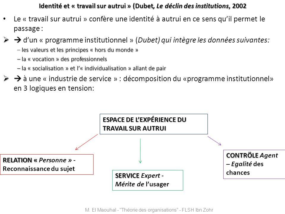 Identité et « travail sur autrui » (Dubet, Le déclin des institutions, 2002 Le « travail sur autrui » confère une identité à autrui en ce sens quil pe