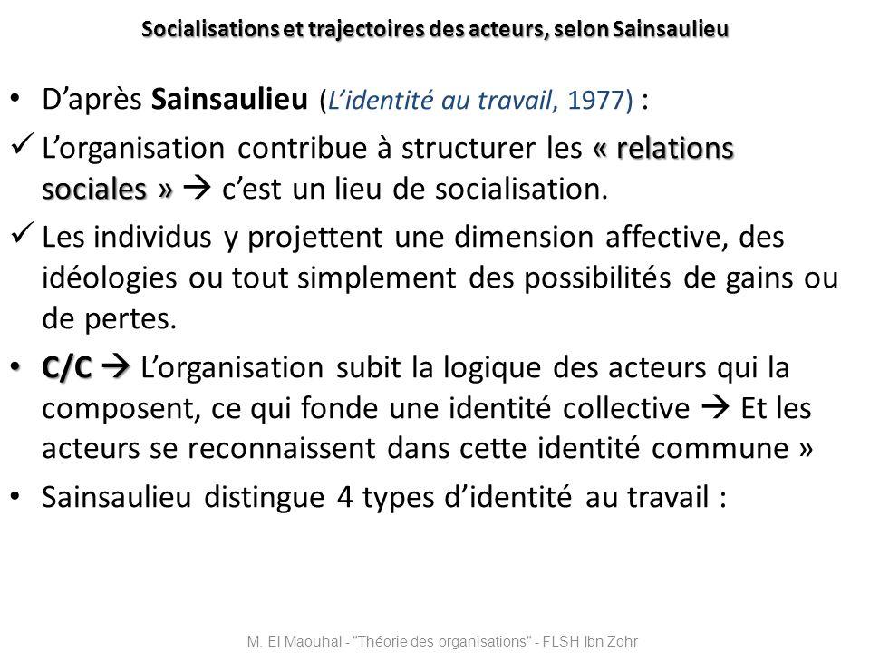 Socialisations et trajectoires des acteurs, selon Sainsaulieu Daprès Sainsaulieu (Lidentité au travail, 1977) : « relations sociales » Lorganisation c