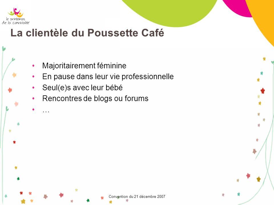 Convention du 21 décembre 2007 La clientèle du Poussette Café Majoritairement féminine En pause dans leur vie professionnelle Seul(e)s avec leur bébé