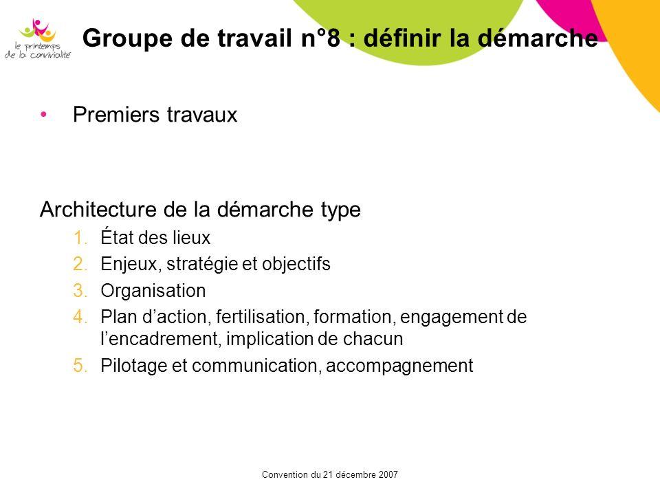 Convention du 21 décembre 2007 Groupe de travail n°8 : définir la démarche Premiers travaux Architecture de la démarche type 1.État des lieux 2.Enjeux