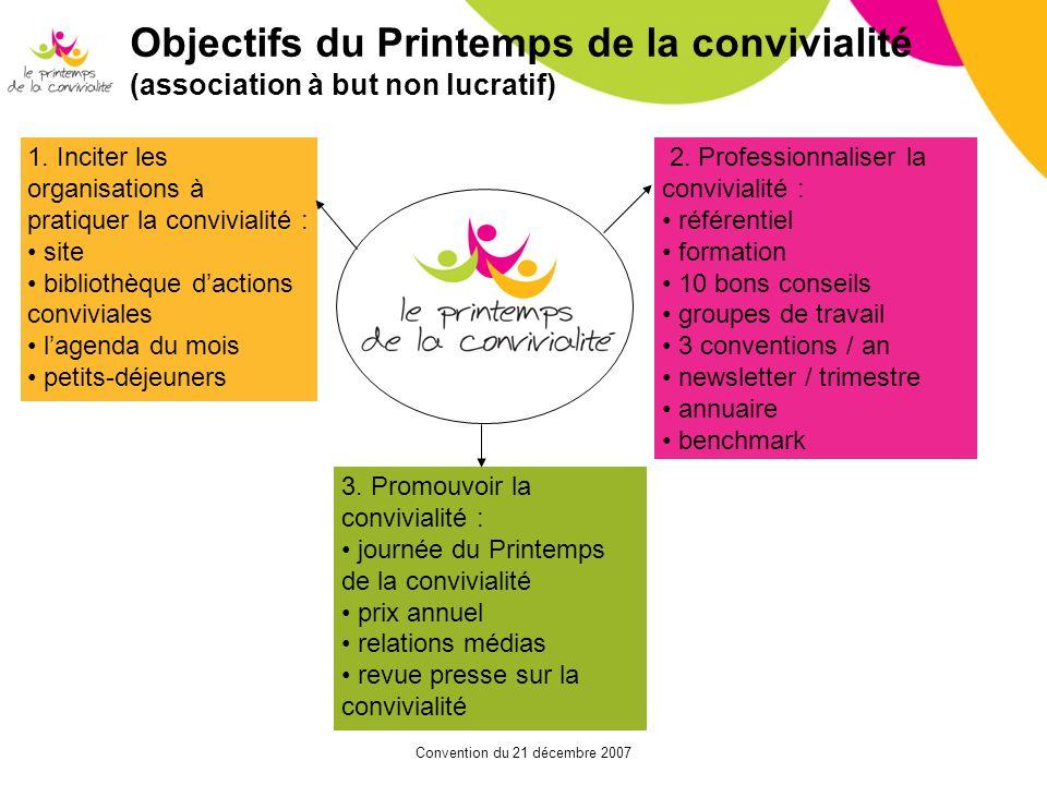 Convention du 21 décembre 2007 Objectifs du Printemps de la convivialité (association à but non lucratif) 2. Professionnaliser la convivialité : référ