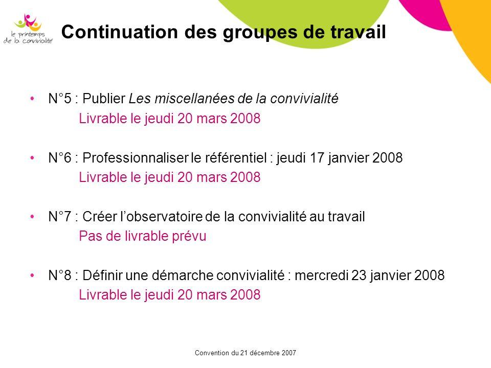 Convention du 21 décembre 2007 Continuation des groupes de travail N°5 : Publier Les miscellanées de la convivialité Livrable le jeudi 20 mars 2008 N°