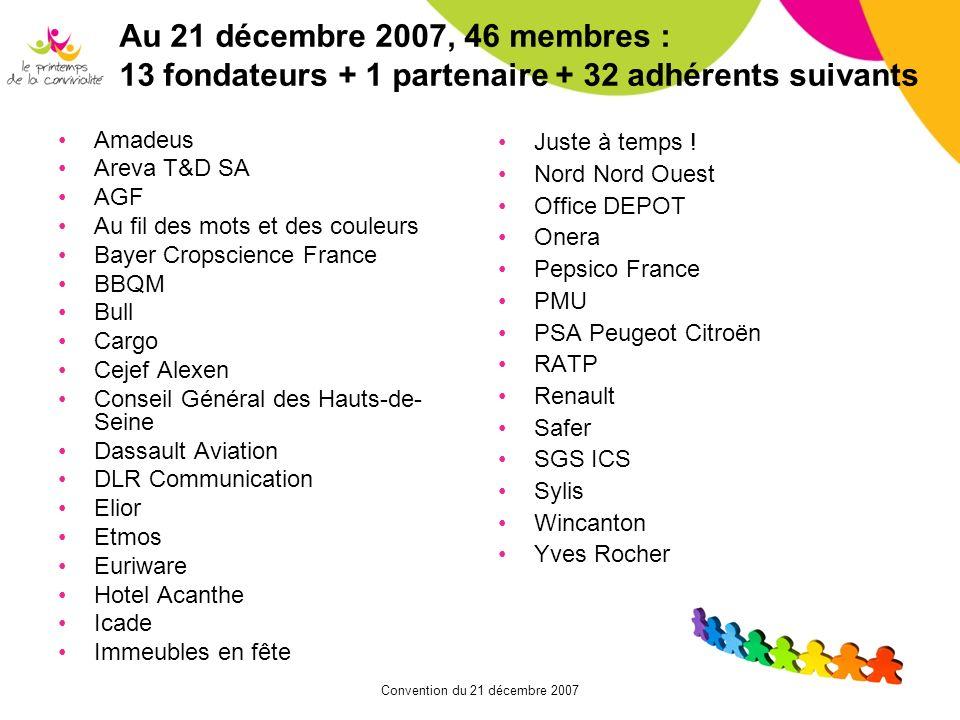 Convention du 21 décembre 2007 Au 21 décembre 2007, 46 membres : 13 fondateurs + 1 partenaire + 32 adhérents suivants Amadeus Areva T&D SA AGF Au fil