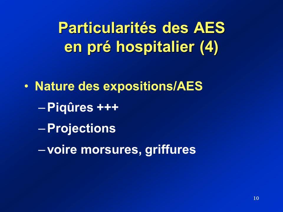 10 Particularités des AES en pré hospitalier (4) Nature des expositions/AES –Piqûres +++ –Projections –voire morsures, griffures