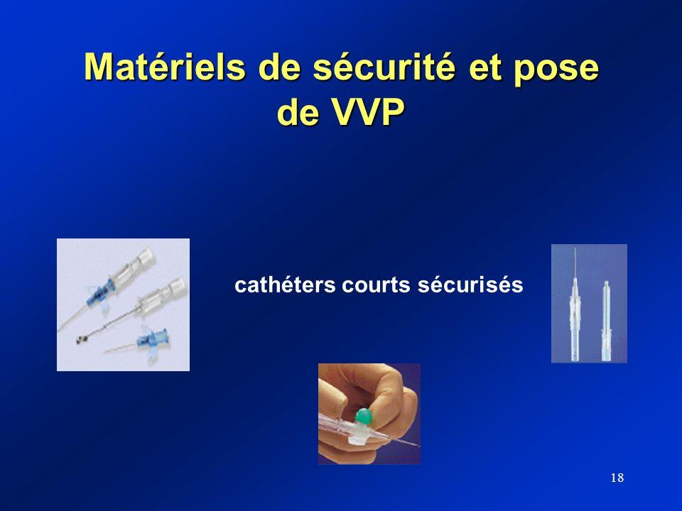 18 Matériels de sécurité et pose de VVP cathéters courts sécurisés
