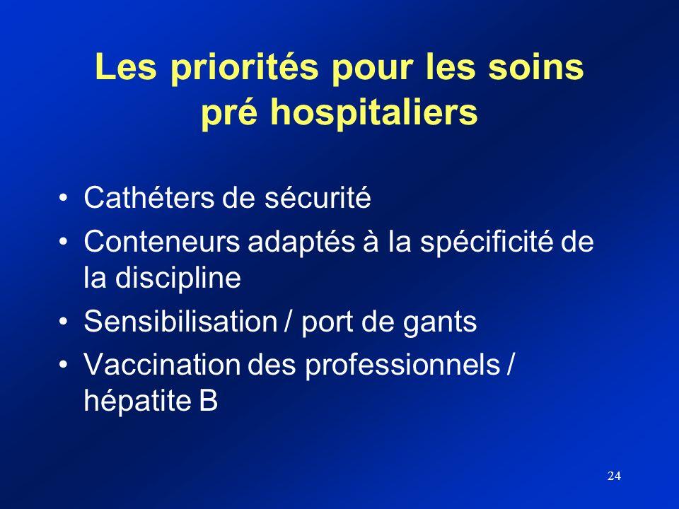 24 Les priorités pour les soins pré hospitaliers Cathéters de sécurité Conteneurs adaptés à la spécificité de la discipline Sensibilisation / port de